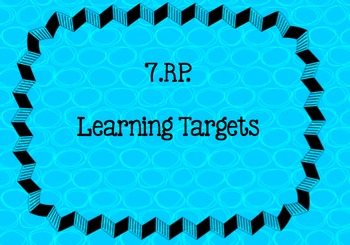 Learning Targets (I CAN ) 7th Ratio and Proportional Relat