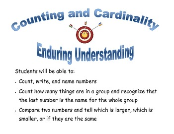 Learning Targets K5 CCSS- Math