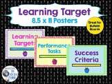 Learning Targets Posters