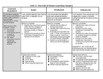 Learning Targets Roman Empire (7.1, 7.1.1, 7.1.2)