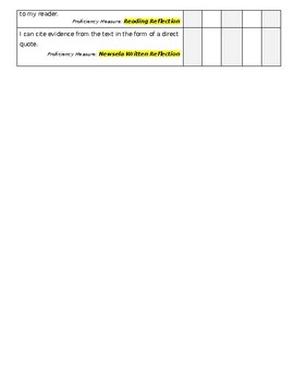 Learning Targets Student Tracking Sheet