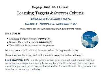 Learning Targets & Success Criteria: Engage NY/Eureka Math, 5th Grade, Module 2