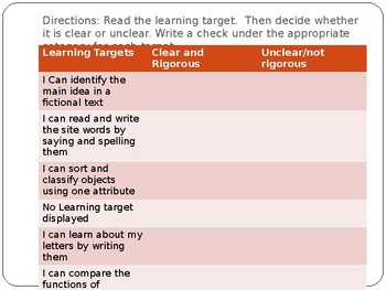 Learning Targets: The Foundation of Every Lesson