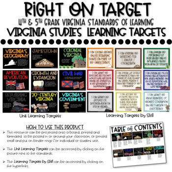 "Learning Targets: Virginia Studies ""I Can"" Statements"