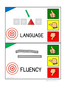 Learning Targets for Speech & Language (I can statements)