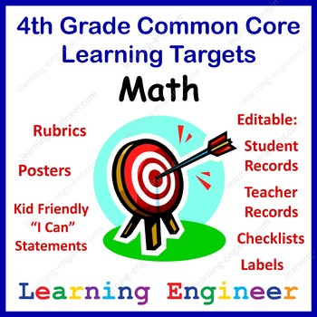4th Grade Checklists, Learning Target Posters, 4th Grade Rubrics