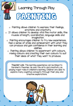Learning Through Play Poster Set