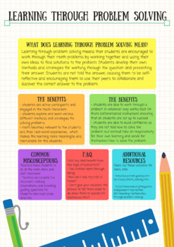 Learning Through Problem Solving Infographic