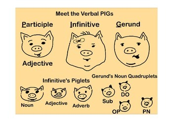 Learning Verbals with the Verbal PIGs