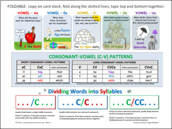 Learning Vowel Sounds Bk. 2 - Continuing Saga of the Vowel-Sound Brothers