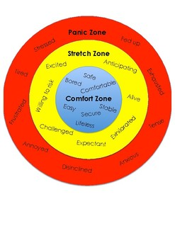 Learning Zones Poster