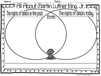 Learning about Martin Luther King, Jr.