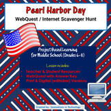 Learning about Pearl Harbor Day WebQuest and Internet Scavenger Hunt