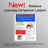 Learning about science Calculating Density Distance Learning