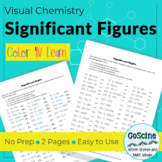 Learning and Explaining Significant Figures
