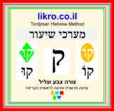 Learning and exploring the letter  ק  (kuf)  Tordjman Hebr