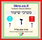 How to read the Alef-Bet with all the diacritics  Tordjman