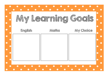 Learning goal display