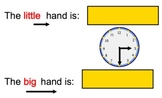 Learning how to read a clock and the parts of the clock