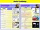 Learning in Psychology Bundle