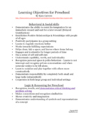 Learning objectives for Preschool and Pre-K