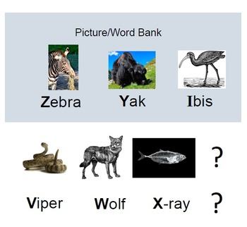 Learning the Alphabet with Zoo and Farm Animals