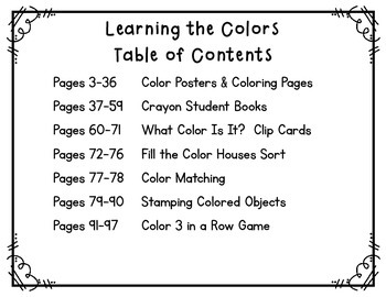 Learning the Colors (Posters & Activities)
