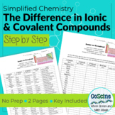 Learning the Difference in Ionic and Covalent Compounds