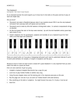 Learning the Keyboard, Intro to Piano
