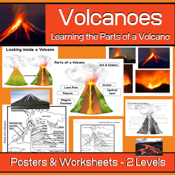 Learning the Parts of a Volcano