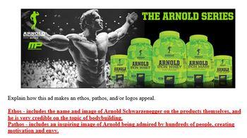 Learning the Rhetorical Appeals (ethos, pathos, logos) Through Bodybuilding Ads