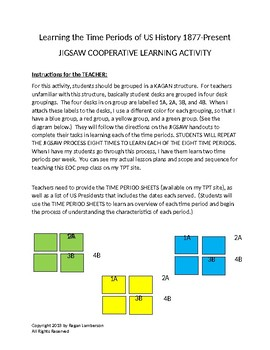 Learning the Time Periods of US History 1877-Present JIGSAW Cooperative Learning