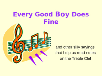 Learning the Treble Clef Lines and Spaces