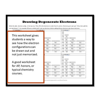 Drawing Electron Configurations