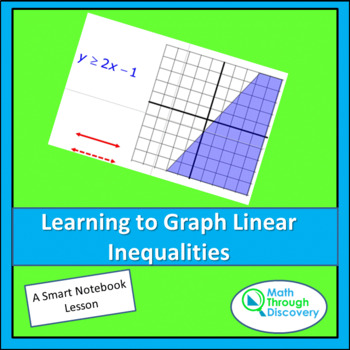 Algebra:  Learning to Graph Linear Inequalities