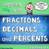 Fractions, Decimals, and Percents (Bundled Unit)