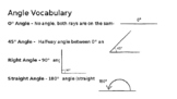 Learning to Measure and Name Angles