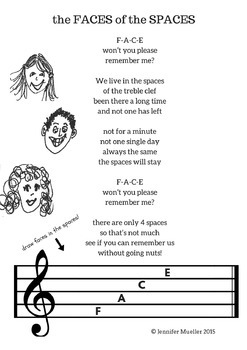 Learning to Read Music - Treble Clef, Spaces