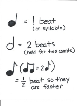 Learning to a Beat- Using Music in Memorization
