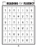 Learning to read the Hebrew Vowels