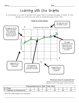 Learning with Line Graphs