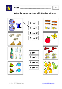 Learning with Wilkie Way Pack Two Beginning Addition and Subtraction