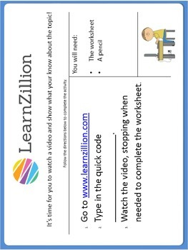 Learnzillion Resources