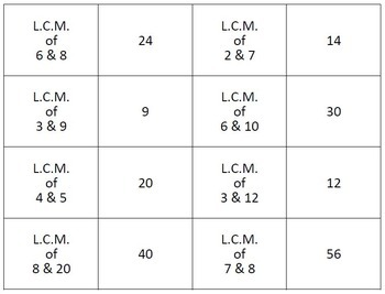 Least Common Multiple  Concentration/Memory Game