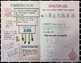 Least Common Multiple - Doodle Note Brochure for Interactive Notebooks