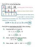 Least Common Multiple Notes (4 ways to find LCM)