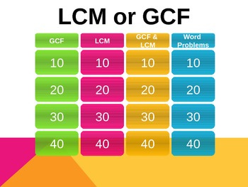 Least Common Multiples & Greatest Common Factors Jeopardy