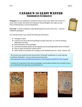Least Wanted Poster - Foodborne Pathogens