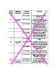 Core Knowledge Skills Spelling Tree - Leaves - Unit 3 - Unit 6