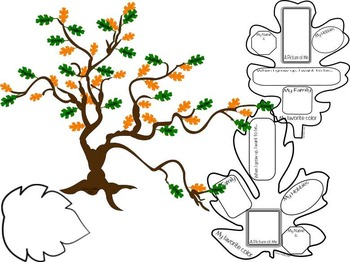 Leaves of Learning Theme All About Me Leaf Patterns Bulletin Board